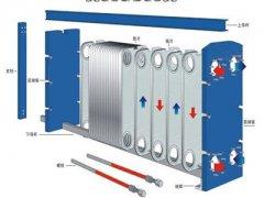 天津板式换热器运用到锅炉系统有什么好处?